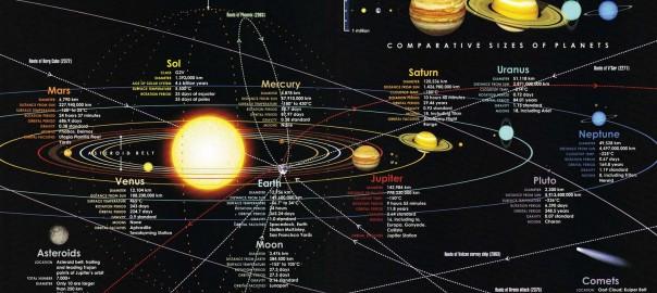 solar system quiz #10